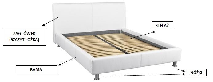 Jakie łóżko Kupić Rama I Stelaż Jakkupowacpl