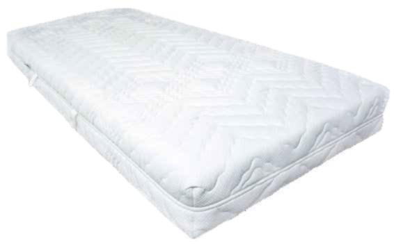 Jaki Materac Do łóżka Kupić Jakkupowacpl